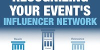 Event Rebels: Recognizing Event Influencer Network